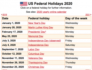 Federal Holiday Calendar 2020 Federal Holiday Schedule   Special Days of the Month
