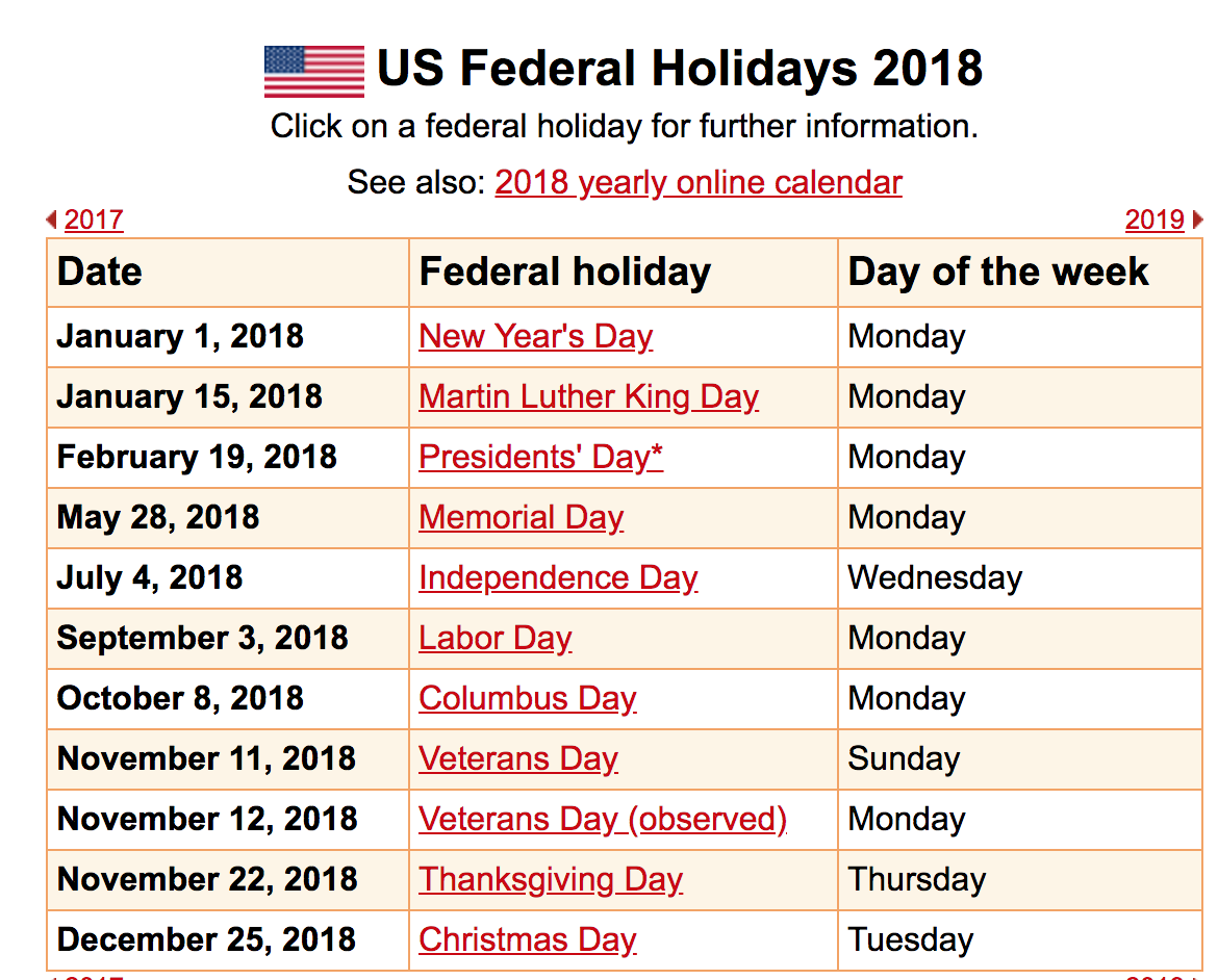 Federal Holiday Schedule - Special Days of the Month
